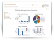 The Loan Navigator Mobile Portfolio Management